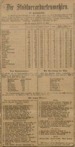 Wahlergebnis: 'Die neuen Männer' , Herner Anzeiger vom 03. März 1919